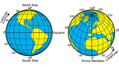 Navigation Latitude and Longitude